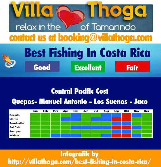 quepos fishing seasons